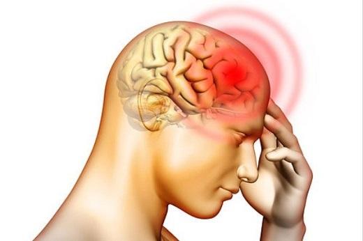 روش های مقابله با سردردهای گردنی