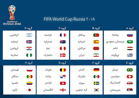 group-fifa-world-cup-2018