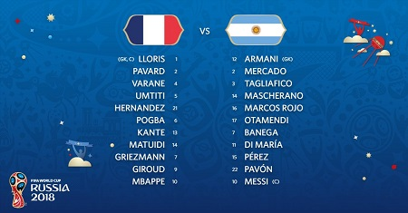 ترکیب دیدار آرژانتین-فرانسه در جام جهانی 2018