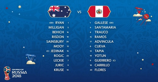 ترکیب استرالیا و پرو در جام جهانی روسیه