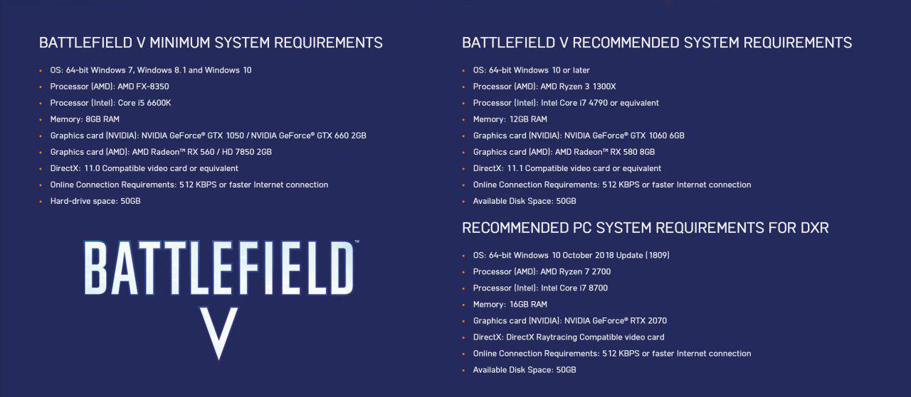 مشخصات کامل سیستم مورد نیاز بازی Battlefield 5